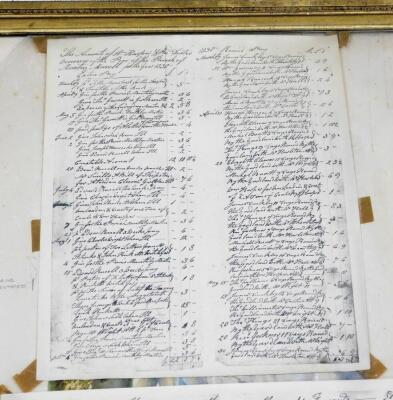 Copies of handwritten lists of 'Insane Luneticks', circa 1830, and Disbursements of Clement Surveyor of the Highways of the Parish of Morton Morrell, for the years 1827 and 1820, framed and glazed. - 2